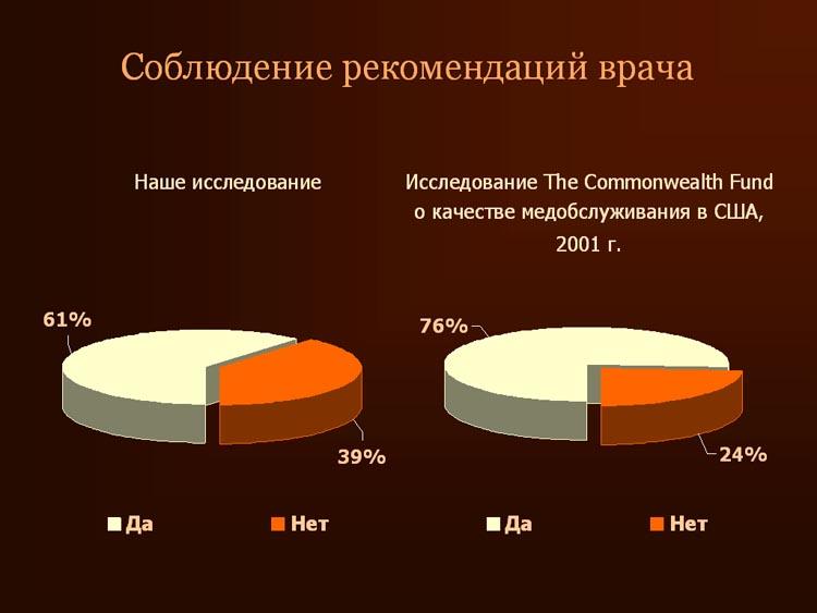 курсы диетолога новосибирск
